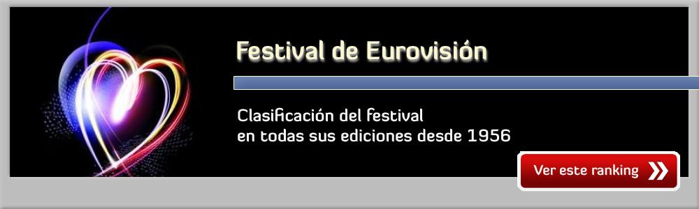 Clasificación de todas las ediciones de Eurovisión, desde el inicio del certamen