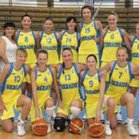 Who are the best basketball players in Ukraine?