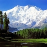 Ranking of the World's Highest Mountains